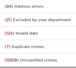 Crime Audit Report 4