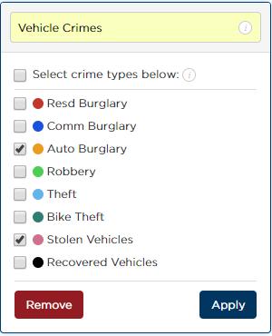 Select crimes