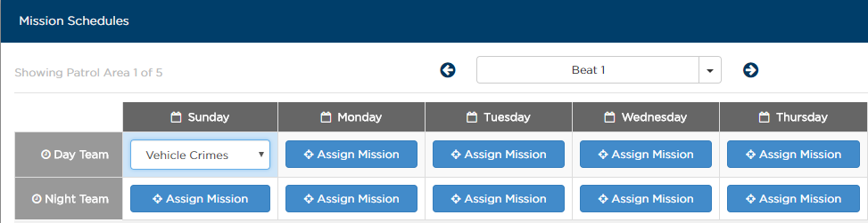 Missions Schedule