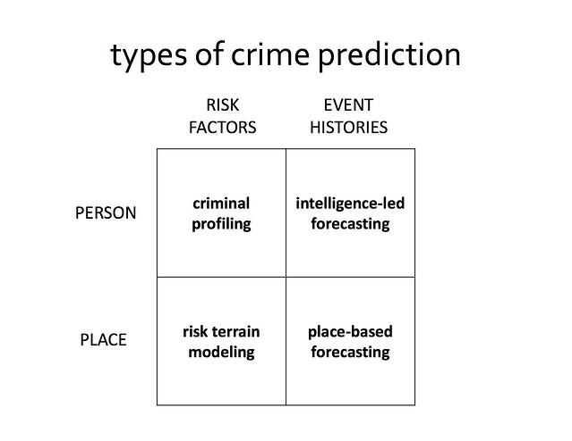 Types of Predictive Policing